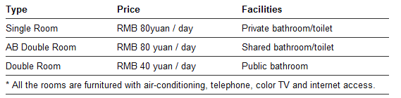 Tsinghua University Accommodation Prices
