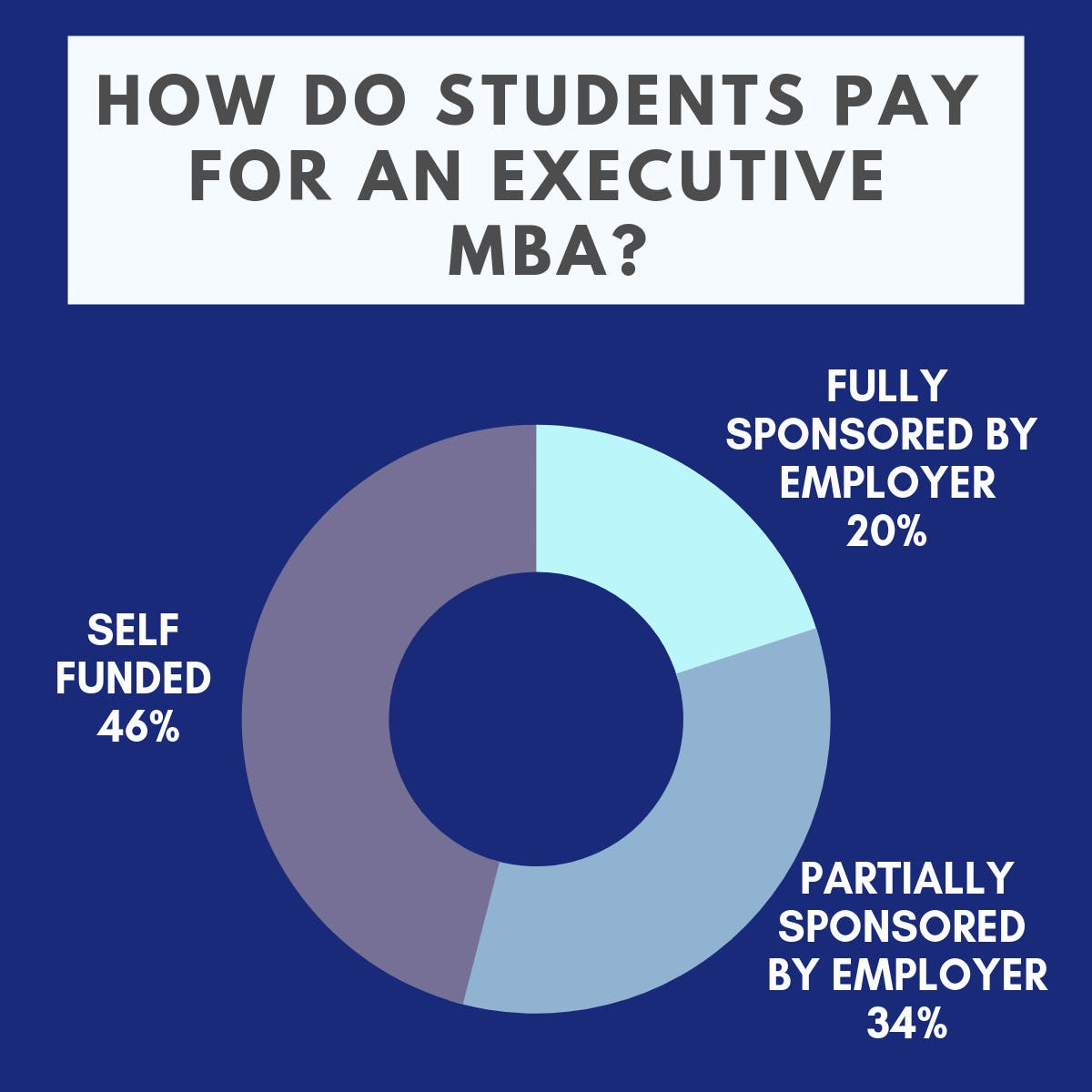 MBA in Japan