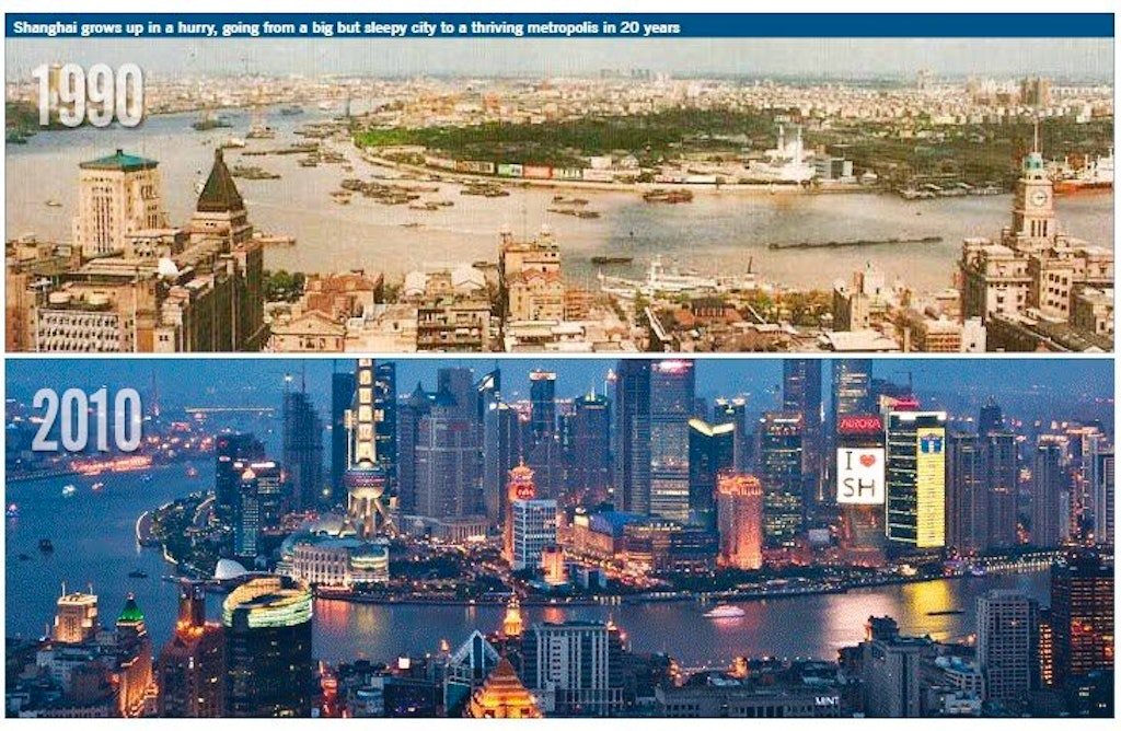 2 Pictures and 1 video Showing Why China is the the world's largest property market